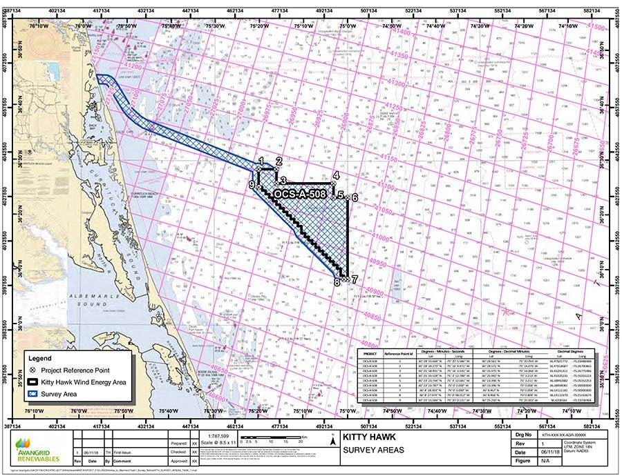 Offshore Bathymetric Survey